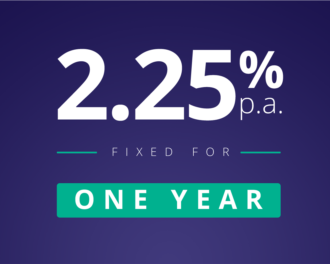 2.25% fixed for 1 year