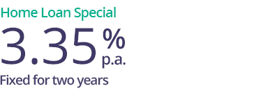 TSB one year home loan special